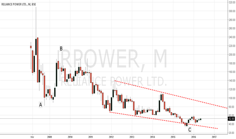 RPOWER: Long Reliance Power