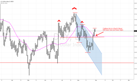 DXY: Short Lower Lows and Highs