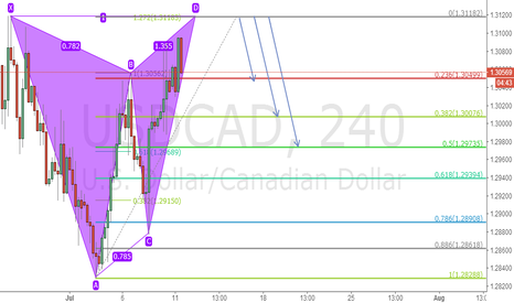 USDCAD: USDCAD_240H