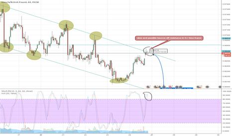 EURGBP: EUR/GBP descending channel