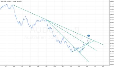 AUDUSD: Предположим рост пары AUDUSD в среднесрочной перспективе.