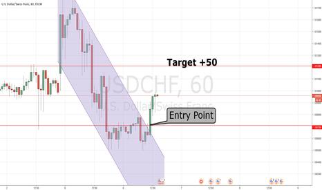 USDCHF: USDCHF target +50 pip trade