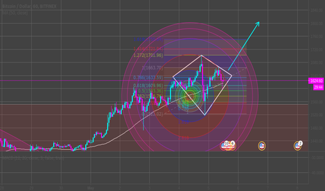 BTCUSD: BTC diamond :)