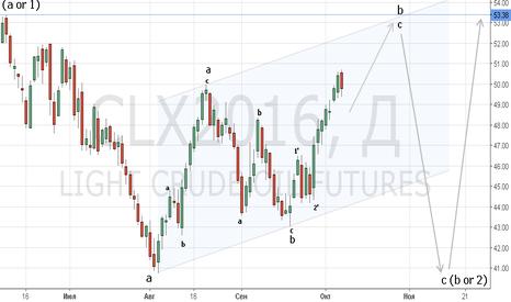 CLX2016: Нефть концептуально