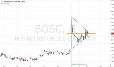 BOSC: A better way?