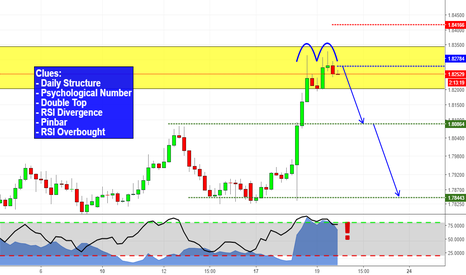GBPNZD: Shorting Pound against NZD!