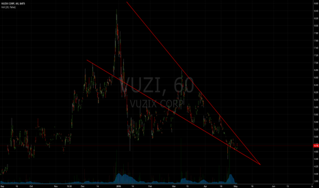 VUZI: Watching for resolution