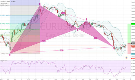 EURUSD: EURUSD - Bullish Bat