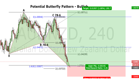 AUDNZD: Butterfly Pattern - Bullish