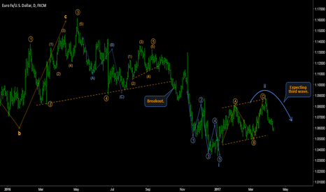 EURUSD: EURO/DOLLAR - Third wave is coming.