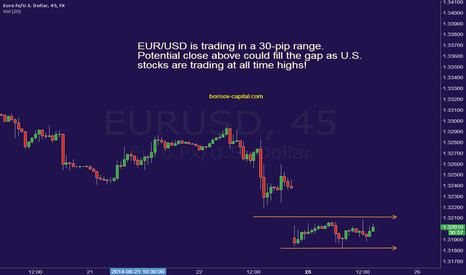 EURUSD: EUR/USD 30-pip Trading range. U.S stocks rise to a new record!