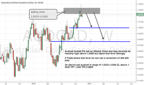 AUDCAD: Short on Weekly pin bar and Top on Weekly chart