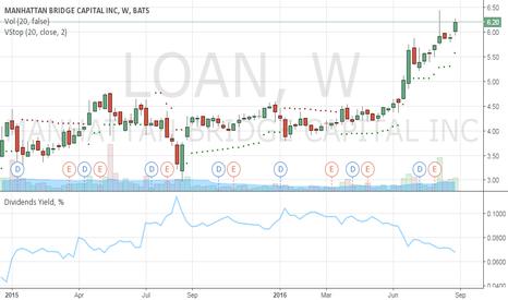 LOAN: long great business model