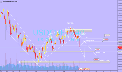 USDCHF:  USDCHF I expect a big short