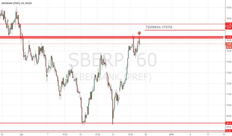 SBERP: Сбербанк-п продажа от сопротивления 76.05