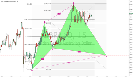 GBPAUD: Bullish Cypher on GBPAUD 15M