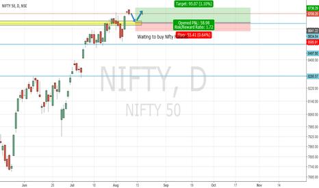 NIFTY: Nifty Futures Buy Idea