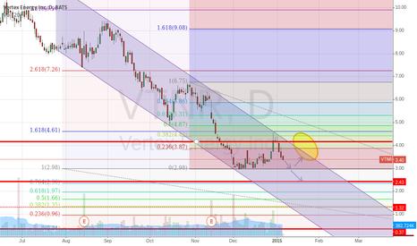 VTNR: Stuck in a channel