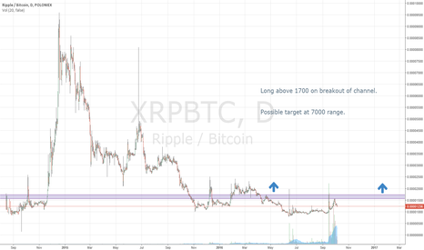 XRPBTC: XRP getting ready for 7k