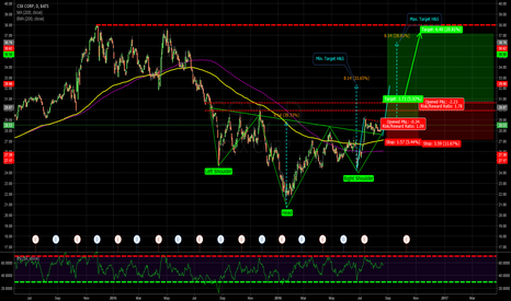 CSX: Enough consolidated?