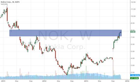 NOK: Fill the gap!!!!