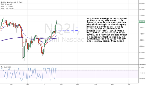 NQ2!: It's a bird, a plane...no, it's the NASDAQ!