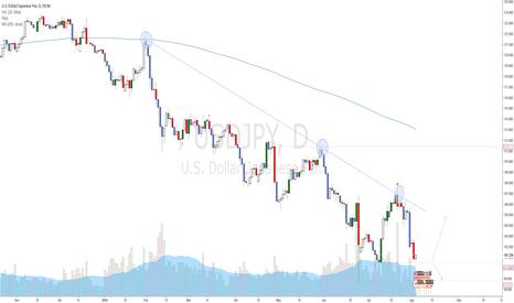 USDJPY: Importante zona para el Yen