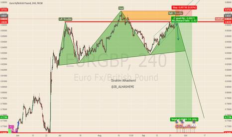 EURGBP: LHR Lets take EURGBP DOWN \m/