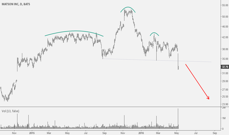 MATX: MATX: Clear H&S break-away