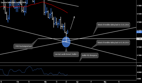 CADCHF: CAD.CHF - Live Position Breakdown