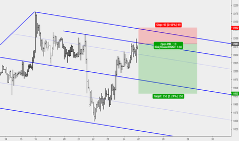 GER30: DAX: Structure & ML Analysis Show Shorts