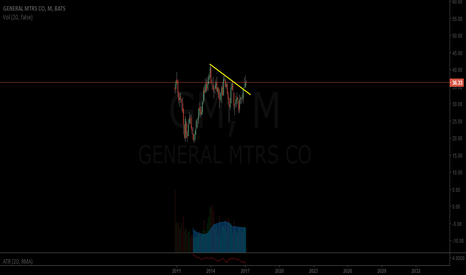 GM: GM looking to go higher