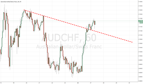 AUDCHF: AUDCHF If it Breaks Sell