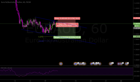 EURAUD: A little bit more downside before correction starts