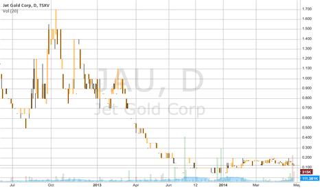JAU: Jet Gold Corp - Apr 28, 2014