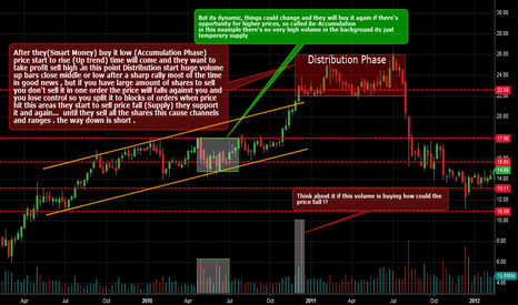 CVC: Distribution Phase