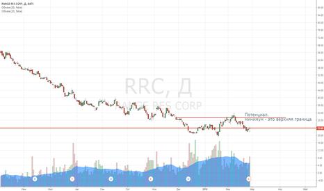 RRC: Обрати внимание - идея сформирована.