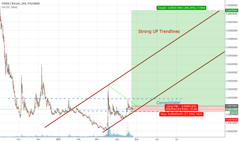 STEEMBTC: Steem consolidation, LONG! It's time to fill your bags!