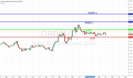 GBPAUD: GBP/AUD TRADE THIS MORNING 10/24/2013