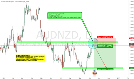 AUDNZD: AUDNZD possible swing trade