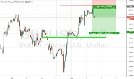 GBPUSD: Repulsed by the volume level