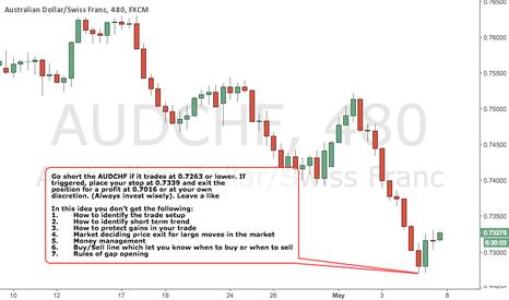AUDCHF: AUDCHF - BEARISH Strategy