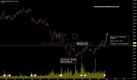 HP: Helmerich & Payne (HP)
