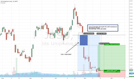 JDSU: JDSU gap fill