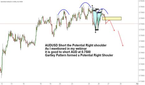 AUDUSD: AUDUSD Short the Potential Right shoulder