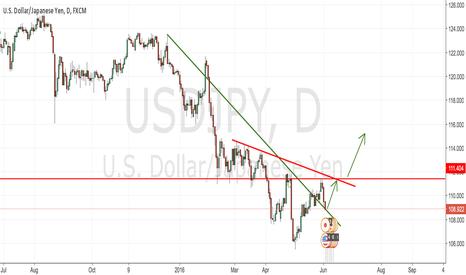 USDJPY: USD/JPY Long Idea until june 15
