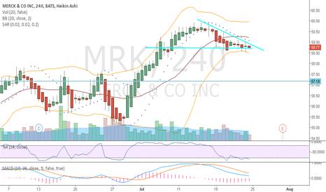 MRK: triangulo descendente short