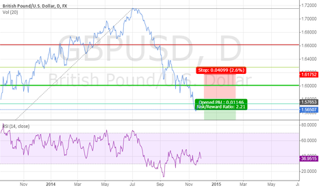 GBPUSD: Trading the News:The Mortgage Approvals