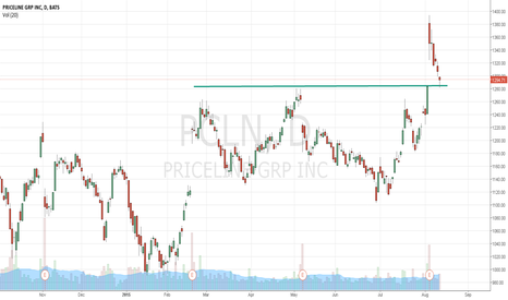 PCLN: Bounce time