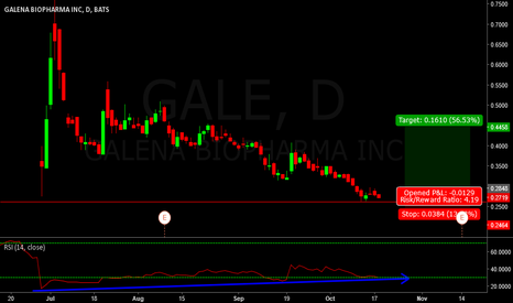 GALE: GALE FORCE  - COULD BE A GREAT RETURN  - PENNY STOCK